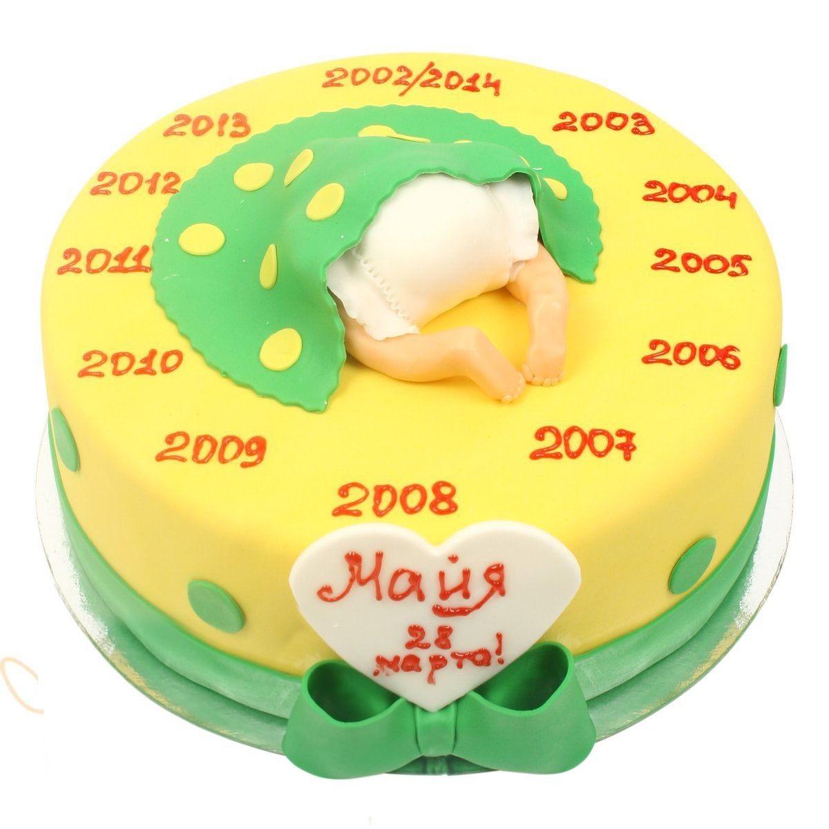 №537 Торт лялька на годик
